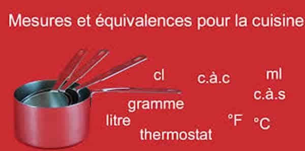 Mesures et equivalences pour la cuisine utile pour vos - Equivalence poids et mesure en cuisine ...